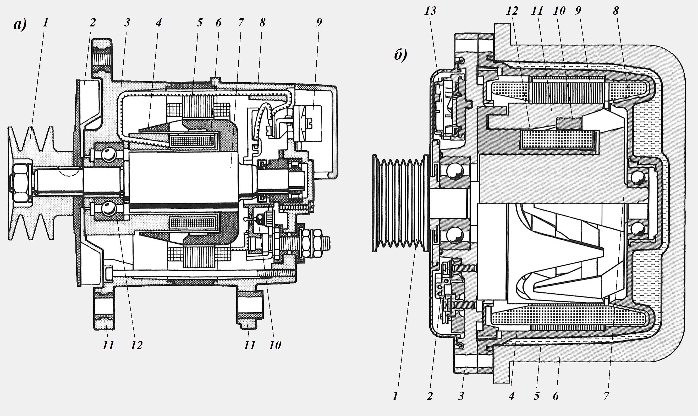 схема работы генератор