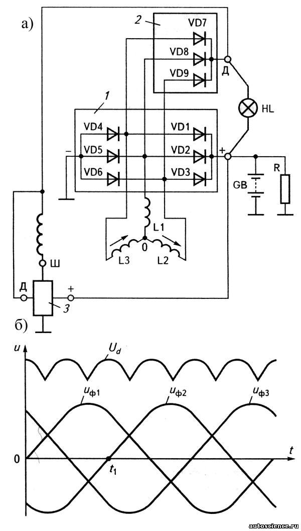 Описание: Схема генераторной